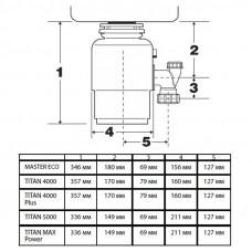 Измельчитель пищевых отходов Bort Master eco 91275752